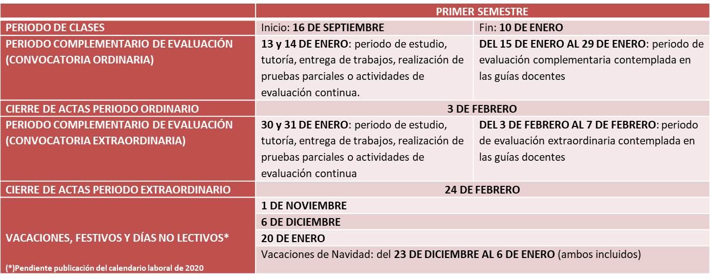 Calendario Laboral 2020 Palma De Mallorca.Calendario Y Horarios 2019 2020