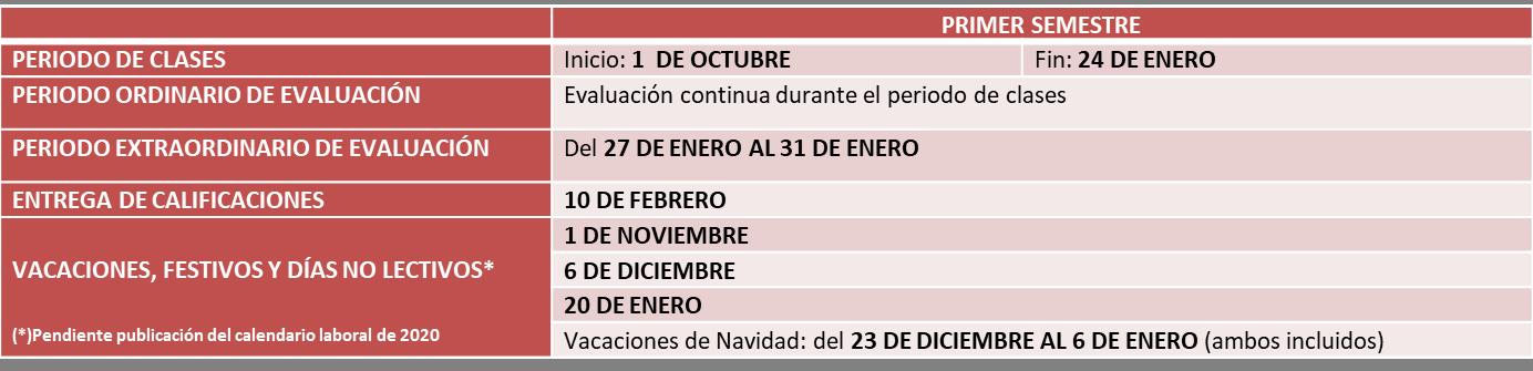 Calendario Laboral 2020 Palma De Mallorca.Calendario Academico 2019 2020